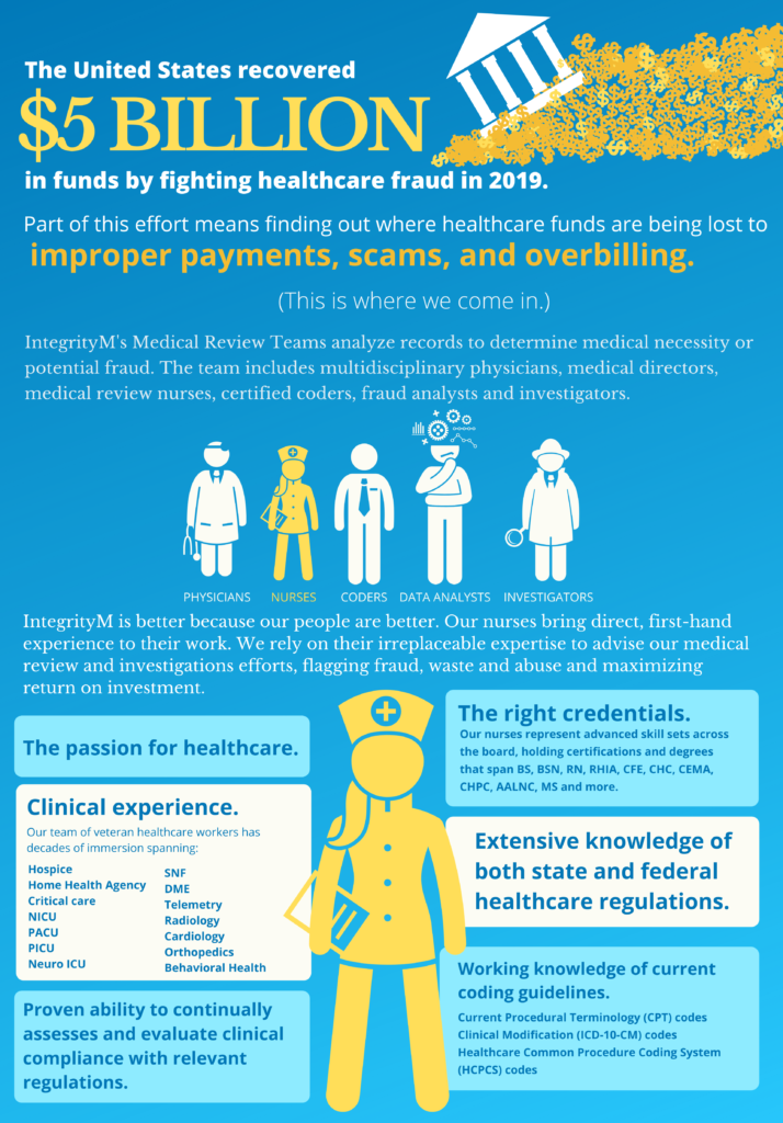 IntegrityM Nurses on the Front Lines Against Fraud, Waste & Abuse